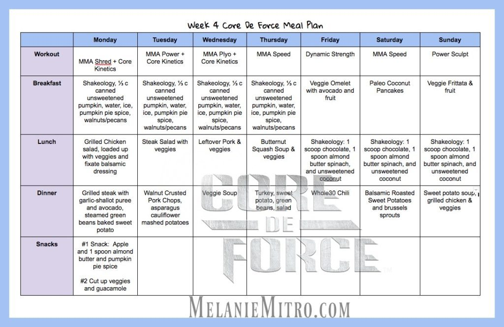 Week 4 Meal Plan A, Core De Force, Melanie Mitro, Progress Update, Results