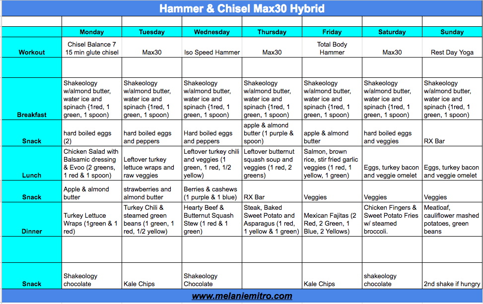 Hammer And Chisel Max30 Hybrid Meal Plan