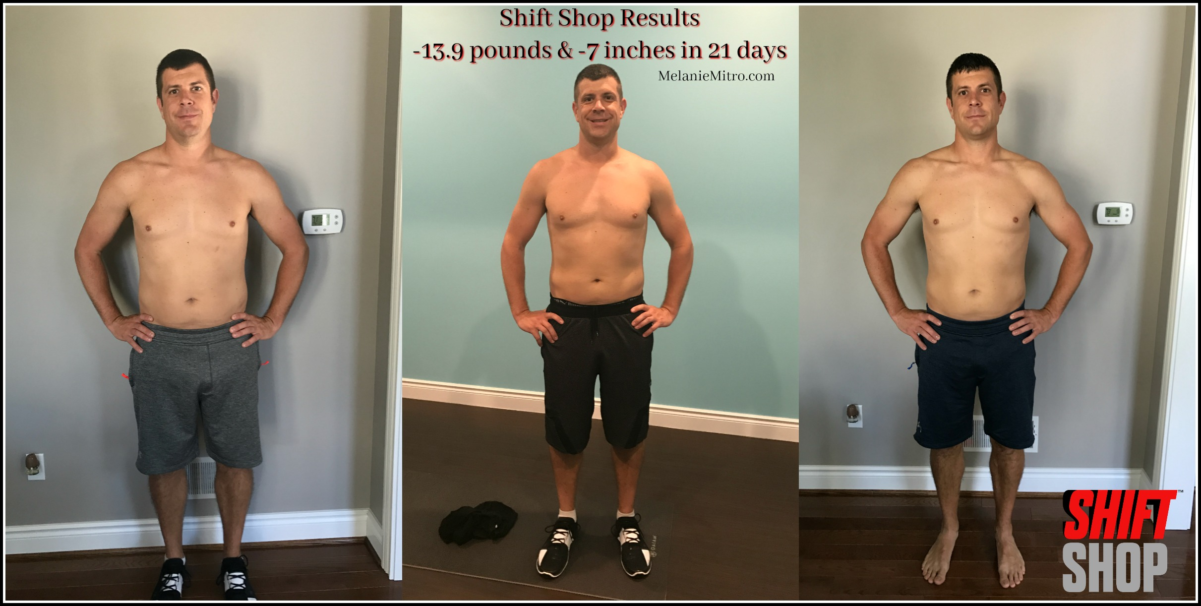 Shift Shop, Matt Mitro, Male Transformation, Shift Shop Test Group, Chris Downing