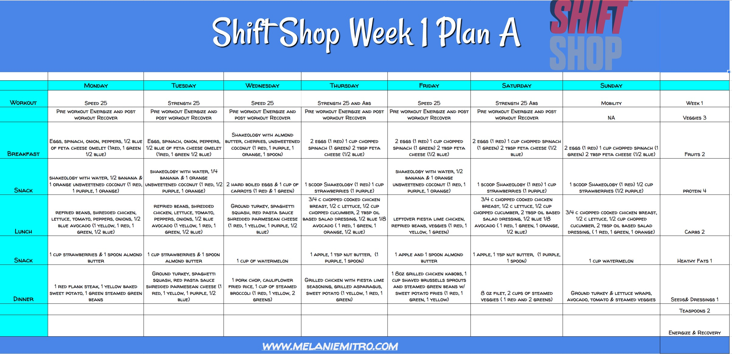 Shift Shop Meal Plan, Meal Plan A, Melanie Mitro, Clean Eating, Committed To Getting Fit