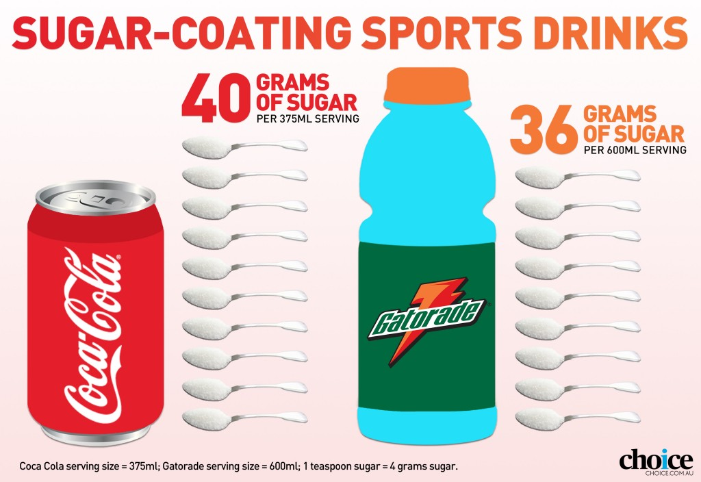 hydrate vs gatorade which is a better sports drink. Black Bedroom Furniture Sets. Home Design Ideas