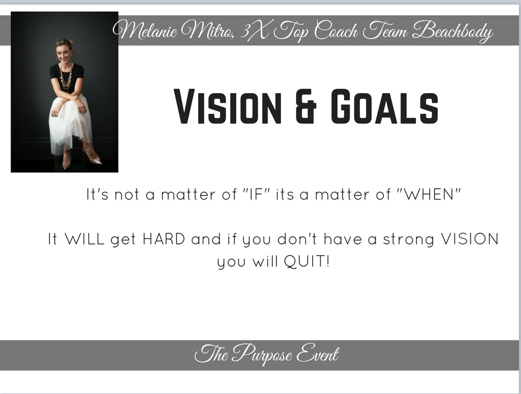 Vision, Goals, Training, Top Coach, Personal Development